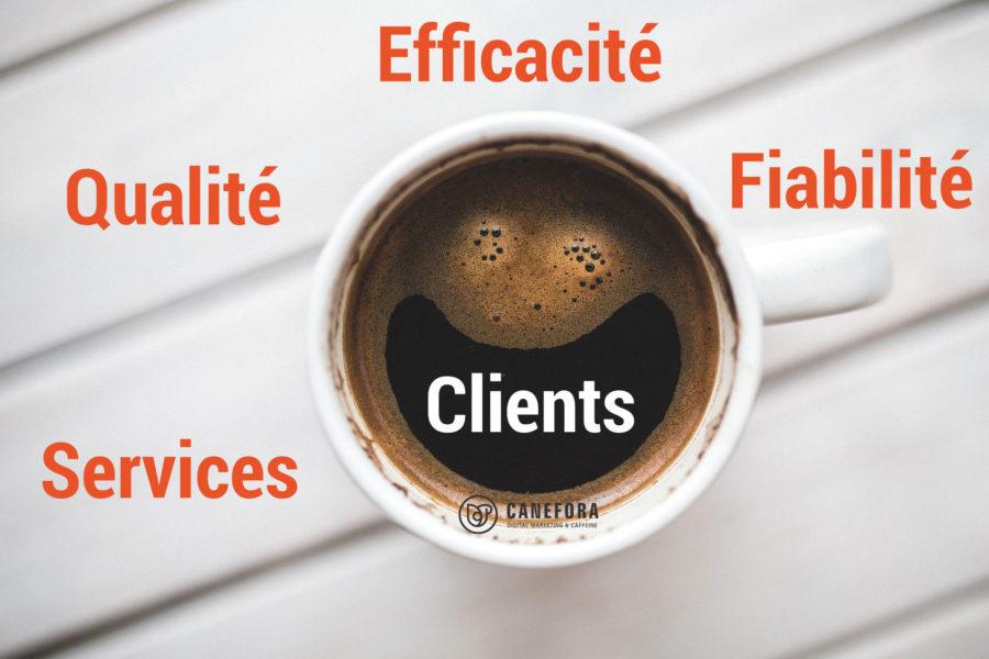 Clients - Qualité - Services - Efficacité - Fiabilité - Web - Réseaux sociaux - Agence de communication web - Canefora